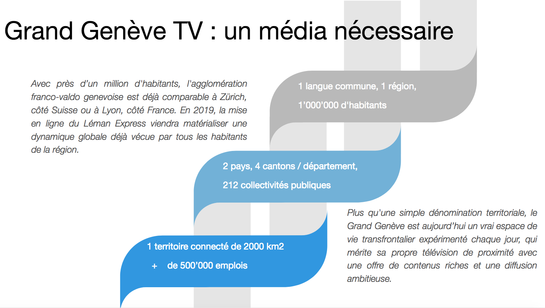 GrandGeneveTV: un média nécessaire